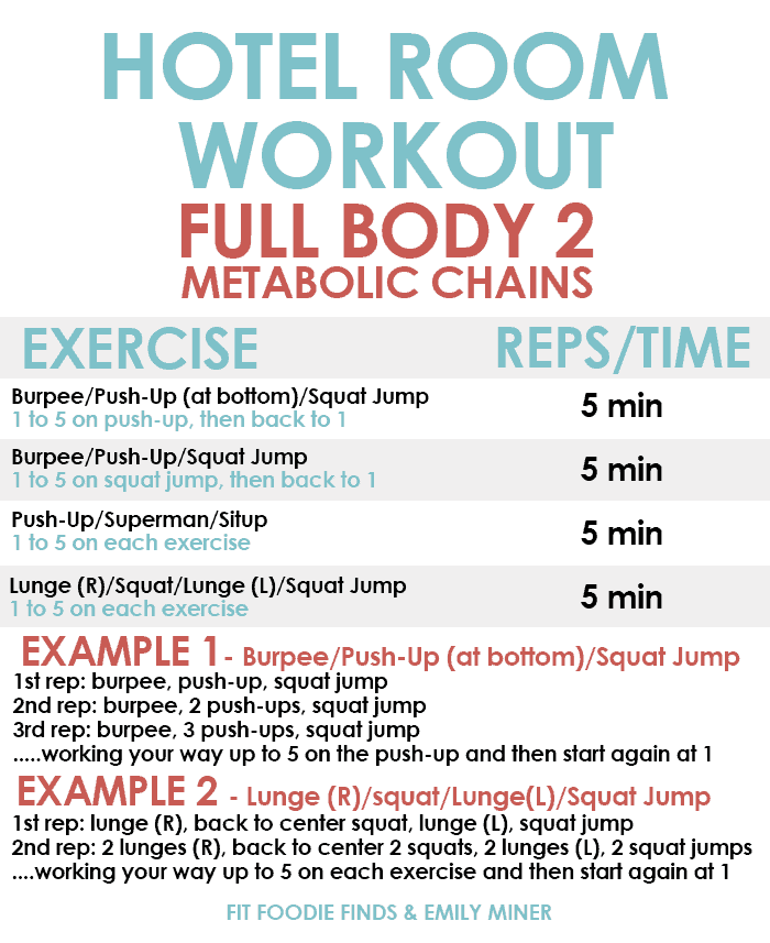 Full Body Hotel Room Workout Bodyweight Only No Equipment Required