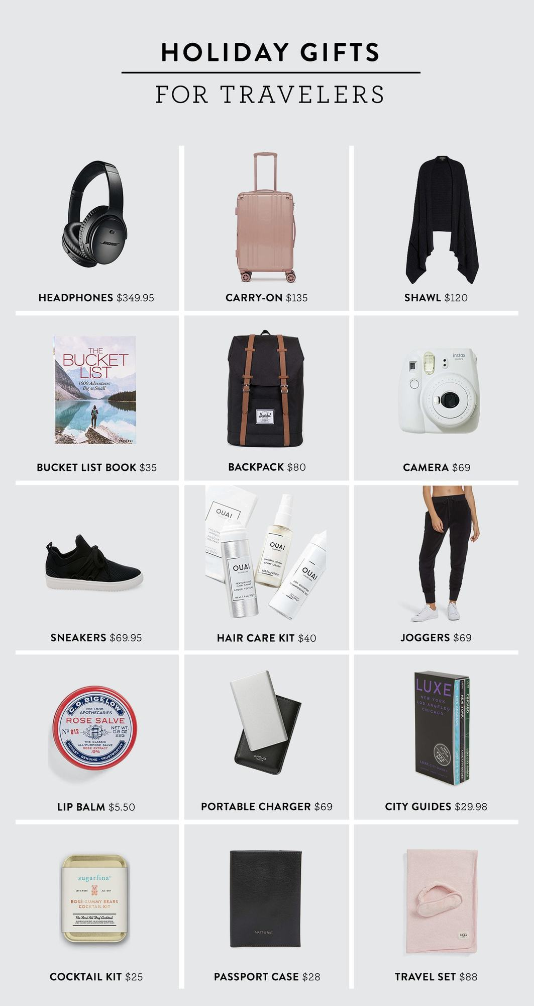 Say 'bon voyage' to the adventure seekers in your life with one of these holiday gifts for travelers. Our top picks include items that will keep your traveler comfortable and organized all trip long! #giftguide #shopping #holidays