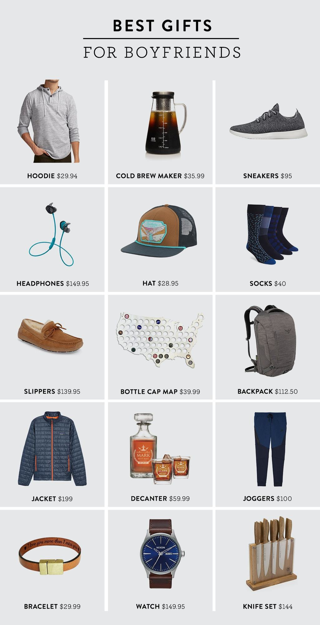 Don't know what to get your man for the holidays? Check out this gift guide that rounds up the best gifts for boyfriends. Think functional and masculine! #holiday #shopping #giftguide