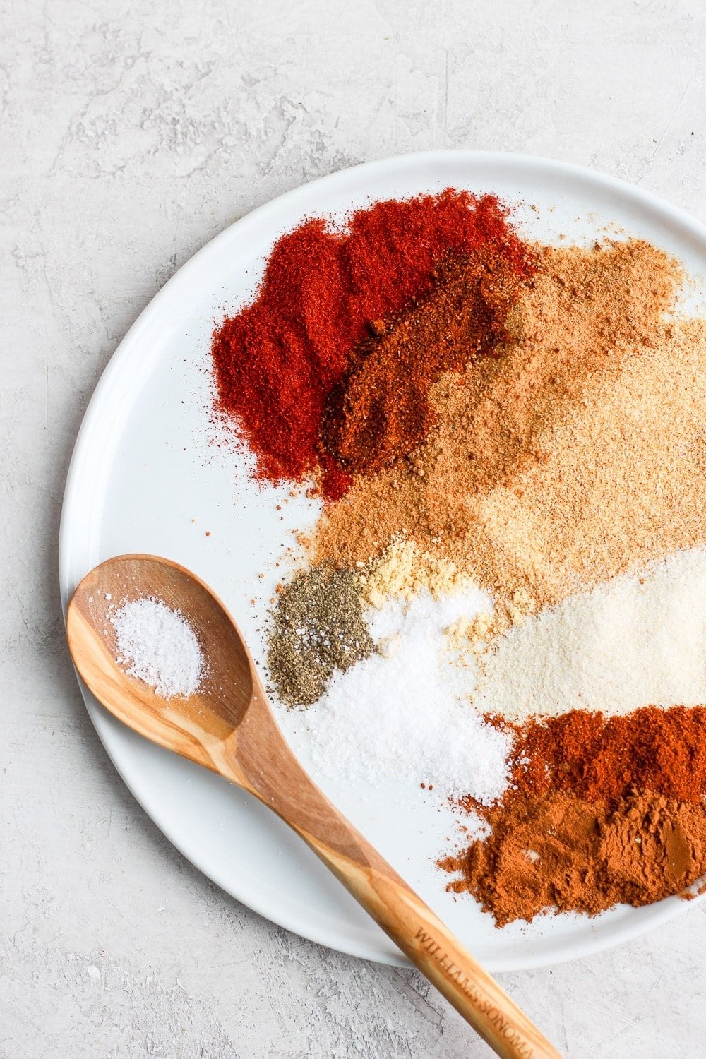 dry rub ingredients on a plate